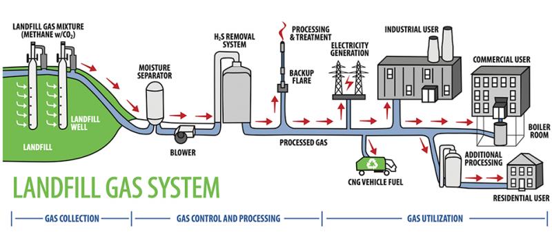 1landfill-system